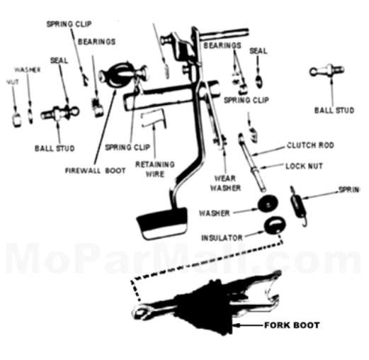 Clutch Linkage Set For 1971