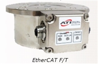 ATI: F/T System Interfaces (EtherCAT F/T)
