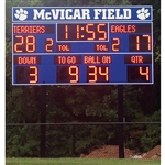 Jaypro Football Scoreboard