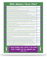 First Grade Complete: An All-Inclusive Homeschool Curriculum- Bible Verse Chart Semester One