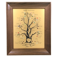Birthstone Family Tree Frame