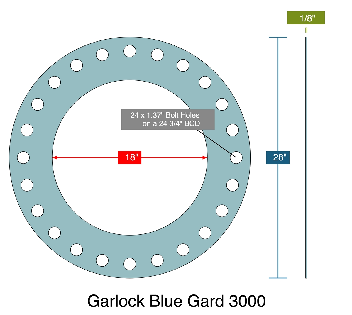 Garlock 3000 NBR Full Face Gasket - 300 Lb  - 1/8