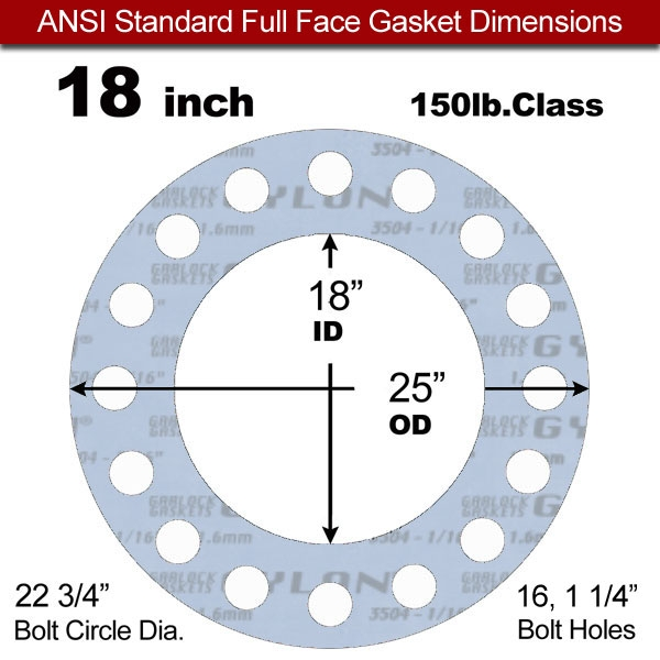 full face gasket. garlock gylon® 3504 full face gasket - 150 lb. 1/16\ f