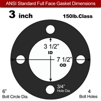 "60 Duro Buna-N Full Face Gasket - 150 Lb. - 1/16"" Thick - 3"" Pipe"