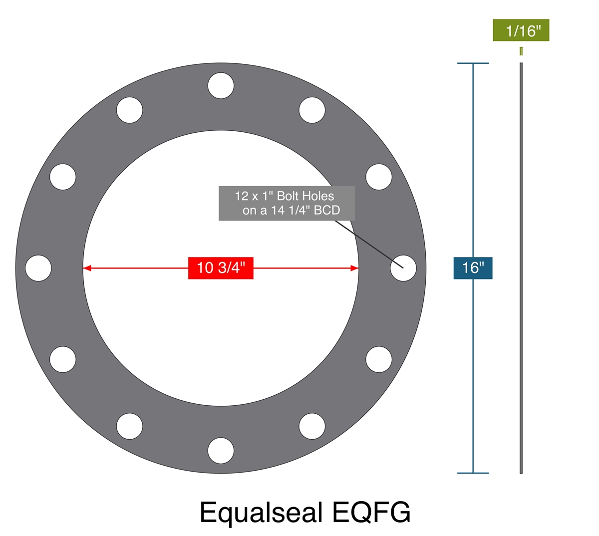 Equalseal Flexible Graphite with  002 Foil - Full Face Gasket - 1/16