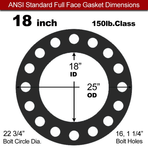Pack of 100 12 Pipe Size Sterling Seal CFF7000T.1200.062.150X100 7000T Grafoil Full Face Gasket Black with a Smooth Finish Pressure Class 150# 1//16 Thick