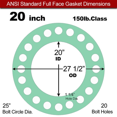 "EQ 750G N/A NBR Full Face Gasket - 150 Lb. - 1/8"" Thick - 20"" Pipe"