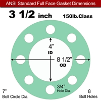 "EQ 750G N/A NBR Full Face Gasket - 150 Lb. - 1/8"" Thick - 3-1/2"" Pipe"