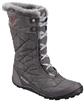 COLUMBIA WOMEN MINX MID II BOOT SHALE BRIGHT RED