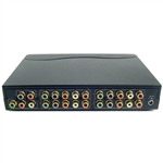 Calrad 40-816M 4 X 2 HDTV Component Routing Switcher