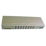 Calrad 40-825-8 8-1 KVM Switcher