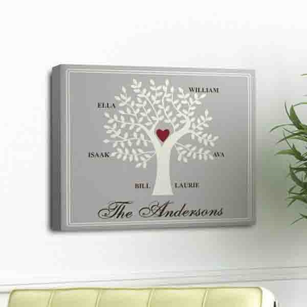 Family Tree Canvas Print Personalized Family Art | Arttowngifts.com