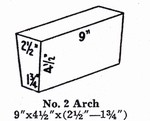 NC23A2: G-23 Soft Brick IFB Insulating Firebrick ARCH #2