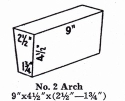 NC26A2: G-26 Soft Brick IFB Insulating Firebrick ARCH #2