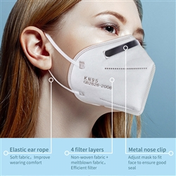 This KN95 facial mask is made from 4-5 ply material