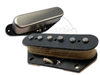 "Axesrus ""Yorkshire Jack"" for Telecaster®"