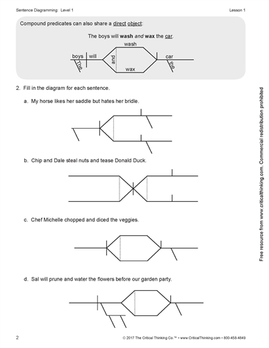 Sentence diagramming level 1 ccuart Images