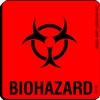 BIOHAZARD Caution Label
