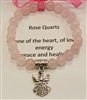 SBRQ-Stretch Bracelet in Rose Quartz With Angel Pendant