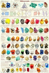 Introduction to Minerals - Laminated