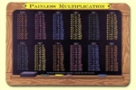 Multiplication Table Placemat
