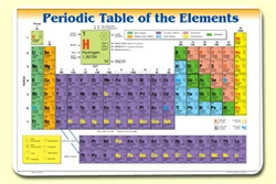 Periodic Table of Elements Placemat
