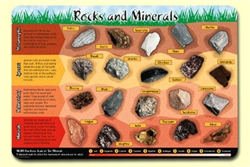 Rocks & Minerals Placemat