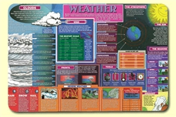 Weather Placemat