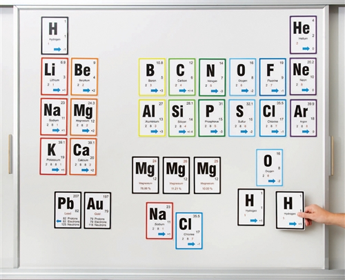 Stick To Science Magnetic Periodic Table