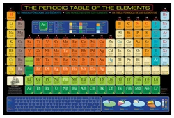 "Periodic Table of the Elements Poster 36"" x 24"""