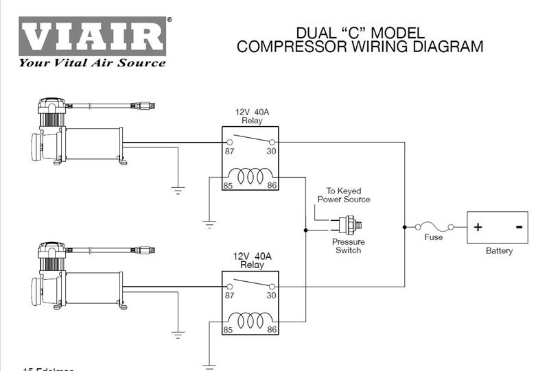 DIAGRAM] Viair Onboard Air Systems Wiring Diagram FULL Version HD Quality Wiring  Diagram - ELECTRICMAN5.PUMABASKETS.FRWiring Diagram