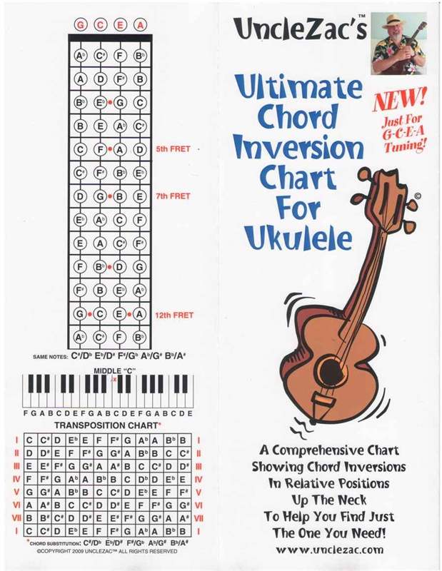 Astonishing Uncle Zacs Inversion Chord Chart For Gcea Ukulele Wiring Cloud Hisonuggs Outletorg