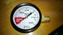3000 psi gauge Right Hand