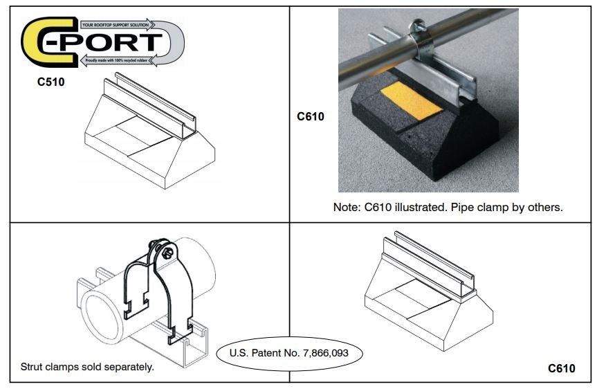 C-Port C610 Support