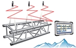 Straightpoint Compound Plus - Multiple Point Load Monitoring Systems