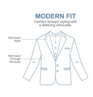 THE 4 FIT STYLES OF THE TUXEDO/SUIT