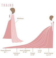 Education - Gown Lengths