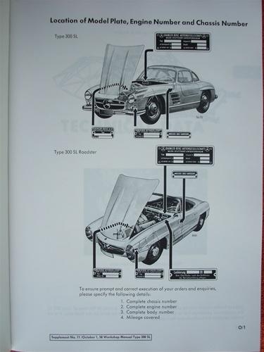 mercedes 300sl gullwing roadster factory service manual rh authenticclassics com Mercedes 190SL Mercedes 300