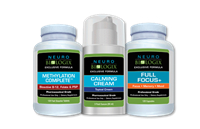 Methylated Vitamins and Supplements | Neurobiologix
