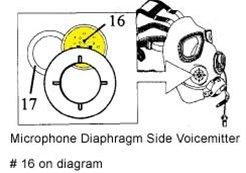 New Microphone Diaphragm (Side Voicemitter) for M40 gas