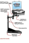 Chevrolet: Camaro (1993-2002) and Caprice (1993-2002), Ford Crown Victoria Police Interceptor (1991-2011), Lincoln Town Car (2005-2010) Laptop Mount System