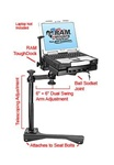 Dodge Police Cars: Charger (2006-2010) & Magnum (2006-2011) Panasonic Toughbook Laptop Mount System
