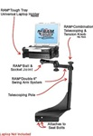 Seats Inc. Chairs (2005-2011) Laptop Mount System