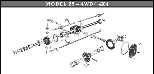 Willys America #25 Front Axle Leaf Spring U-Bolt and 4WD