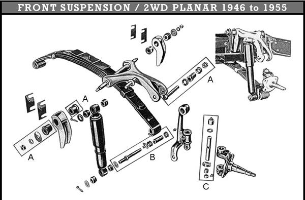 willys america front suspension    2wd planar front leaf