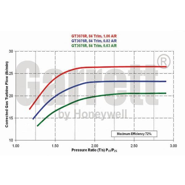 ATP Turbo Stock Location GTX3071R Turbocharger Kit 2001-2007 Mitsubishi  Lancer Evolution VII/VIII/IX, 550hp