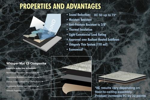 Whispermat Cs Acoustic Underlayment For Stone Amp Tile Floors