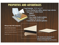 WhisperMat Underlayment: Soundproofing for Hardwood Floors