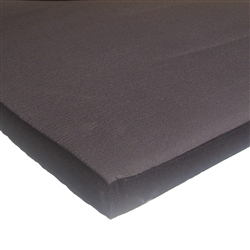 Soundproofing closed cell foam mat