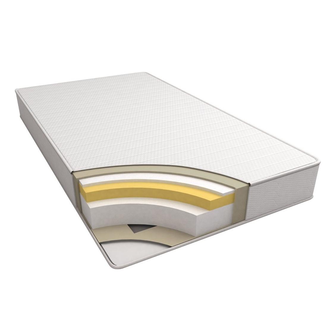 - Twin Size 6-inch Thick Memory Foam Mattress